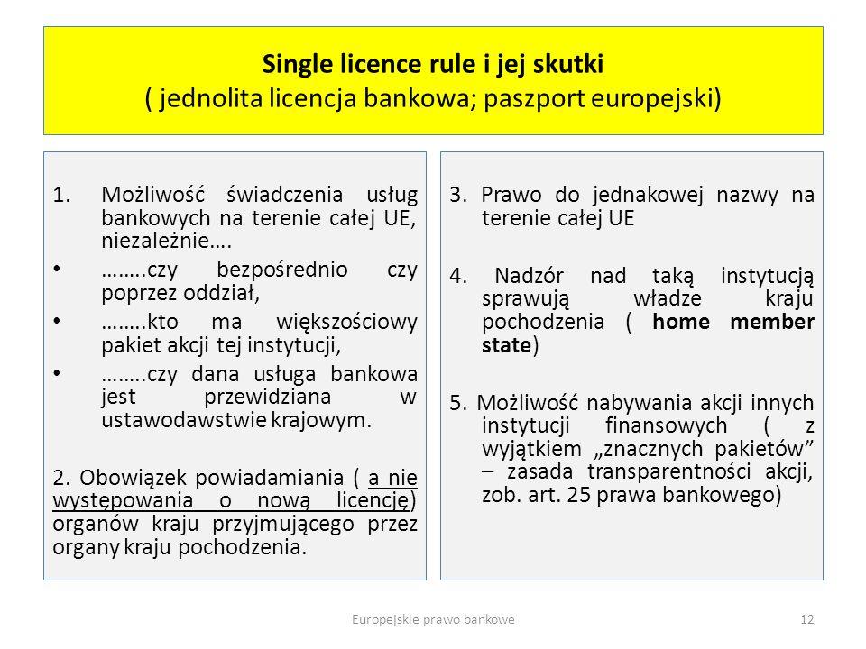 Europejskie prawo bankowe