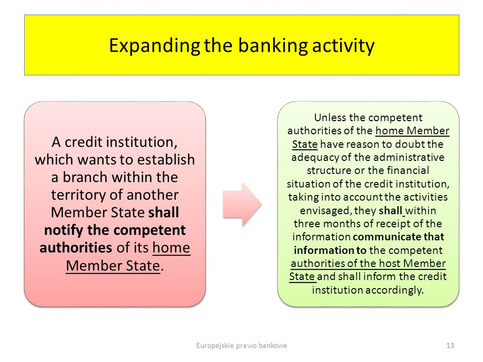 Expanding the banking activity