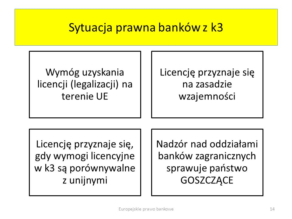 Sytuacja prawna banków z k3