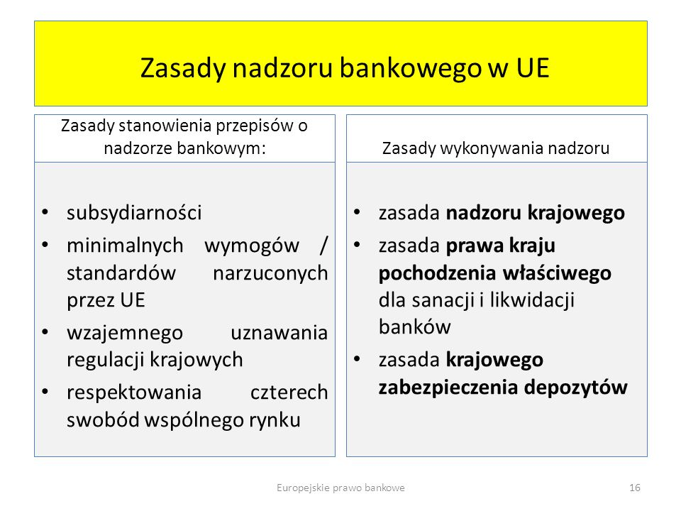Zasady nadzoru bankowego w UE