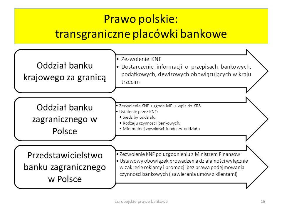 Prawo polskie: transgraniczne placówki bankowe