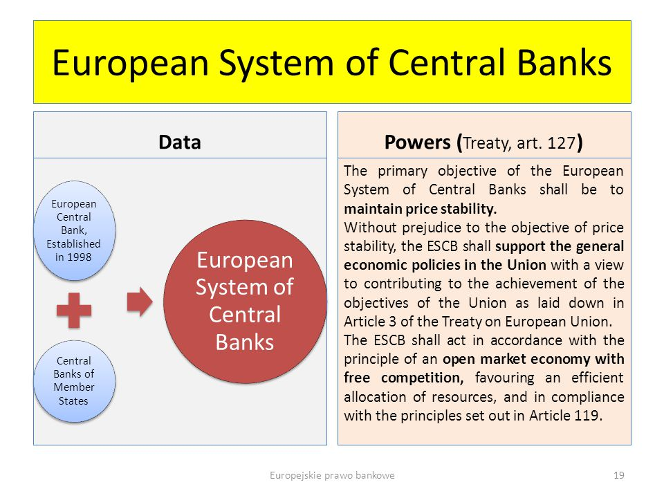 European System of Central Banks