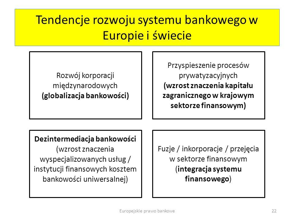 Tendencje rozwoju systemu bankowego w Europie i świecie