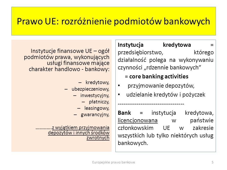 Prawo UE: rozróżnienie podmiotów bankowych
