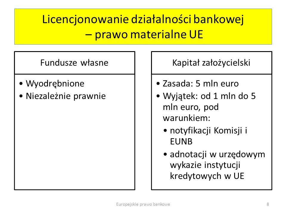 Licencjonowanie działalności bankowej – prawo materialne UE