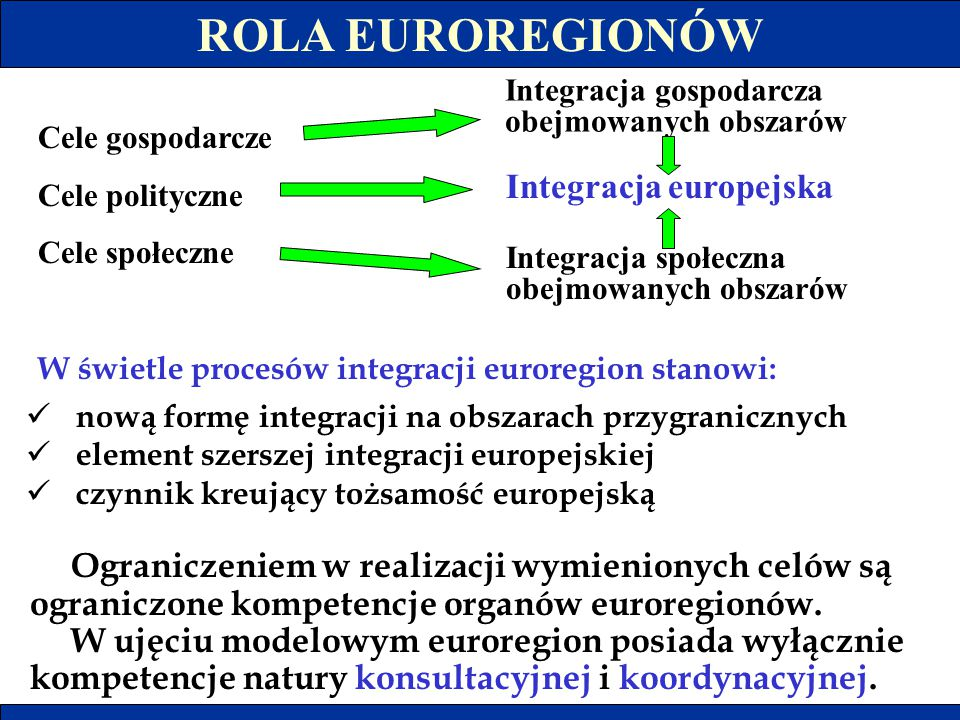 ROLA EUROREGIONÓW Integracja europejska