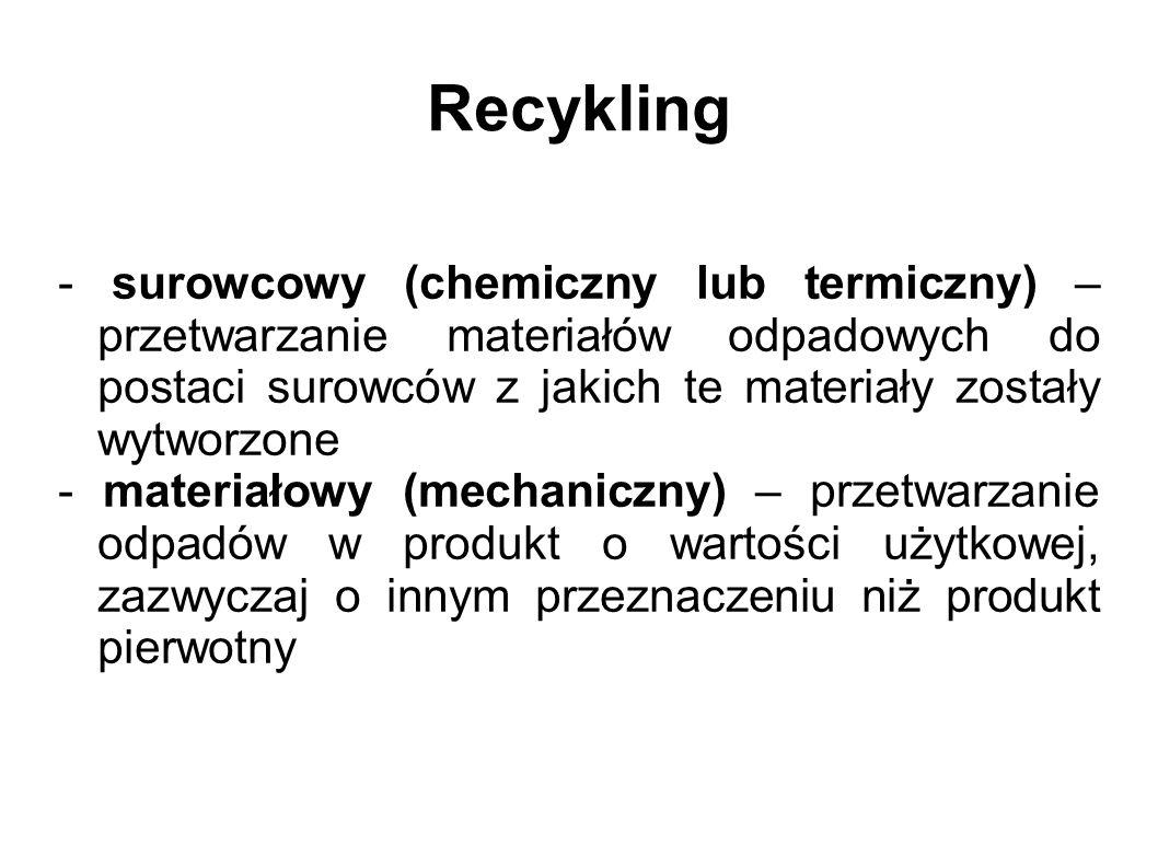 Recykling - surowcowy (chemiczny lub termiczny) – przetwarzanie materiałów odpadowych do postaci surowców z jakich te materiały zostały wytworzone.