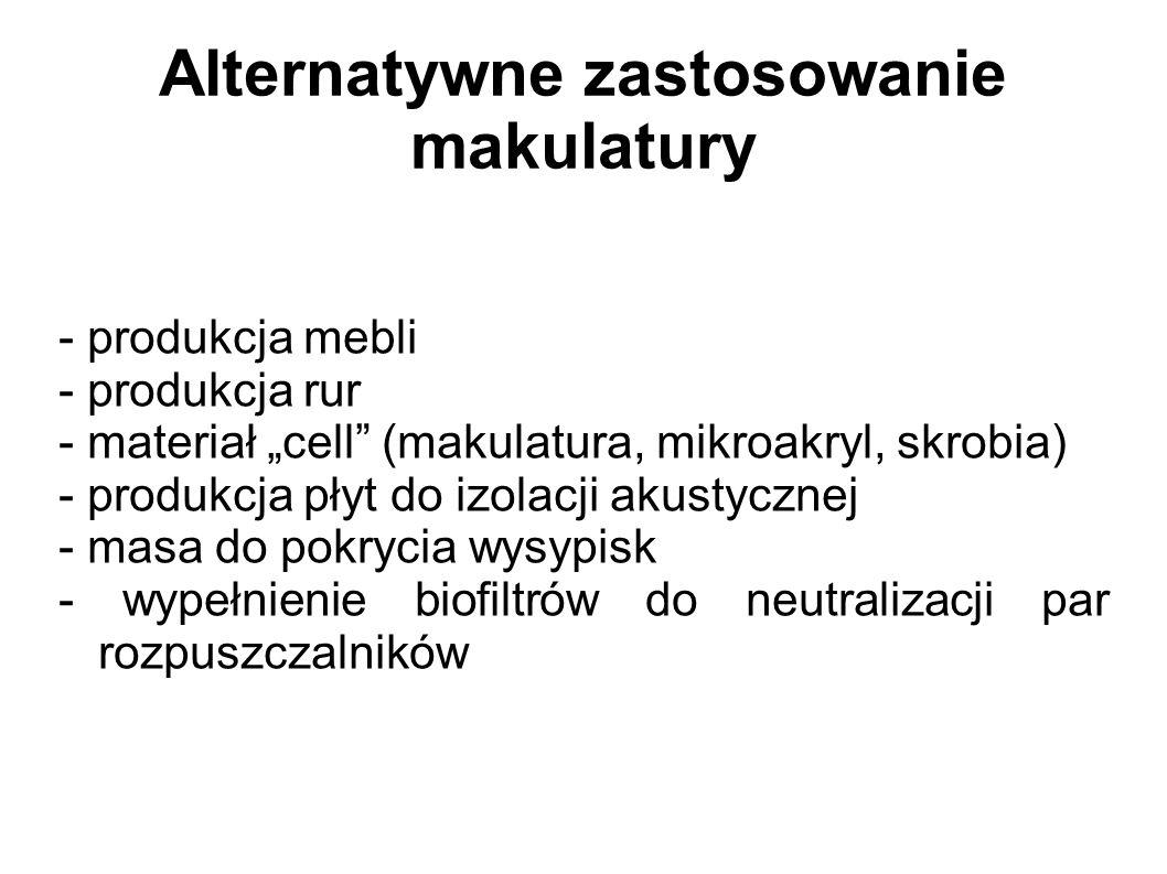Alternatywne zastosowanie makulatury