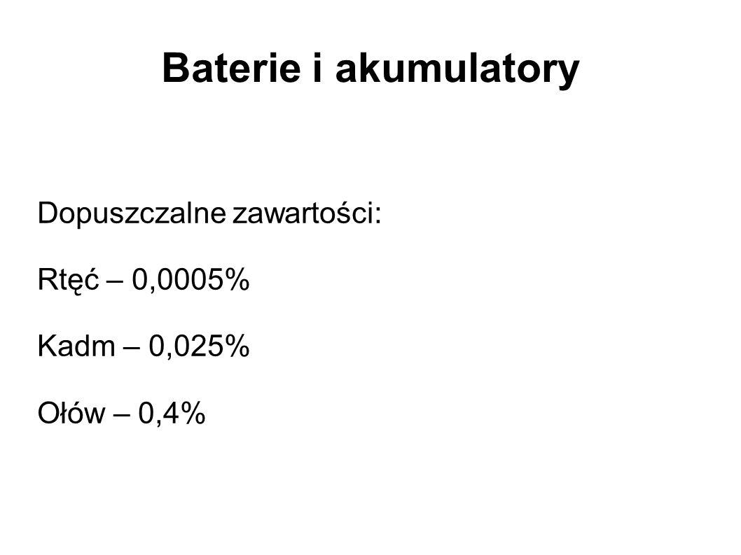 Dopuszczalne zawartości: Rtęć – 0,0005% Kadm – 0,025% Ołów – 0,4%