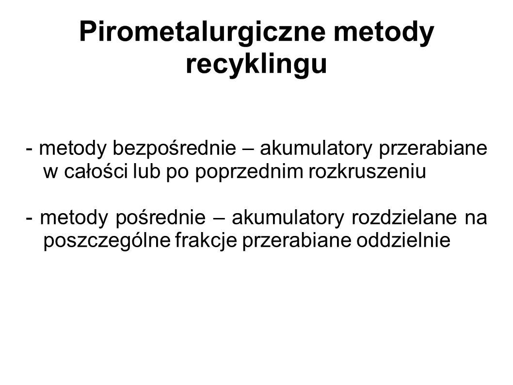 Pirometalurgiczne metody recyklingu