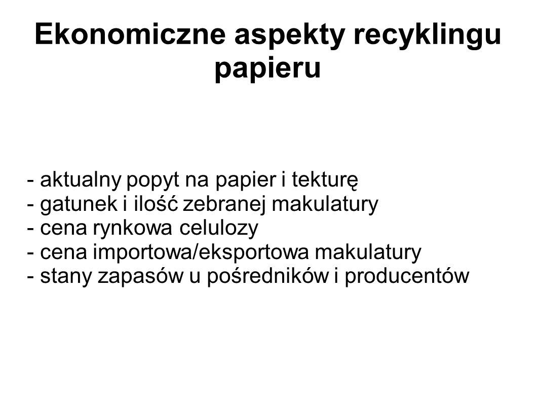 Ekonomiczne aspekty recyklingu papieru