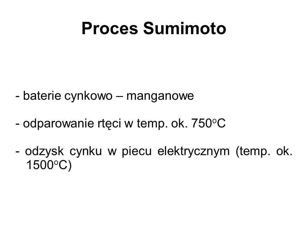 Proces Sumimoto - baterie cynkowo – manganowe