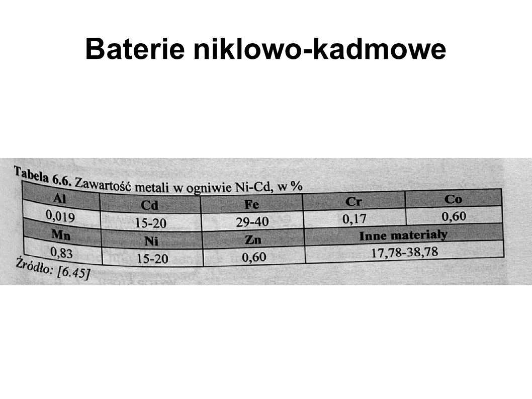 Baterie niklowo-kadmowe