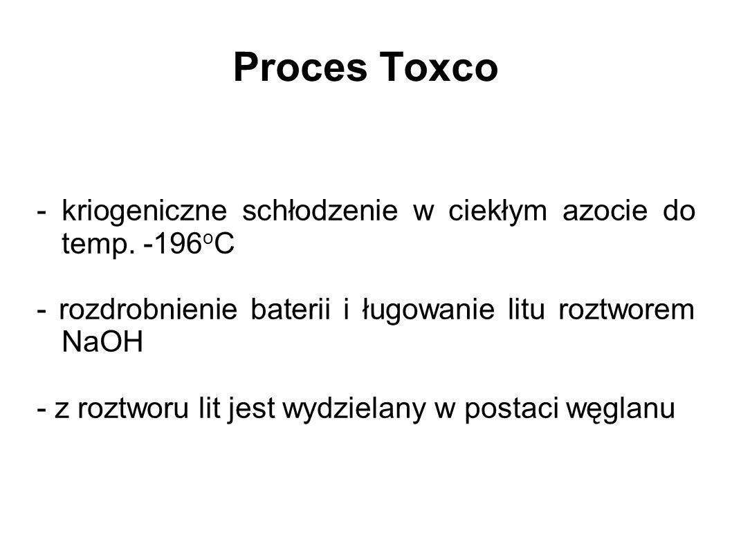 Proces Toxco - kriogeniczne schłodzenie w ciekłym azocie do temp. -196oC. - rozdrobnienie baterii i ługowanie litu roztworem NaOH.