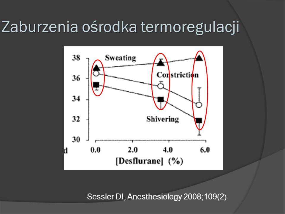 Zaburzenia ośrodka termoregulacji