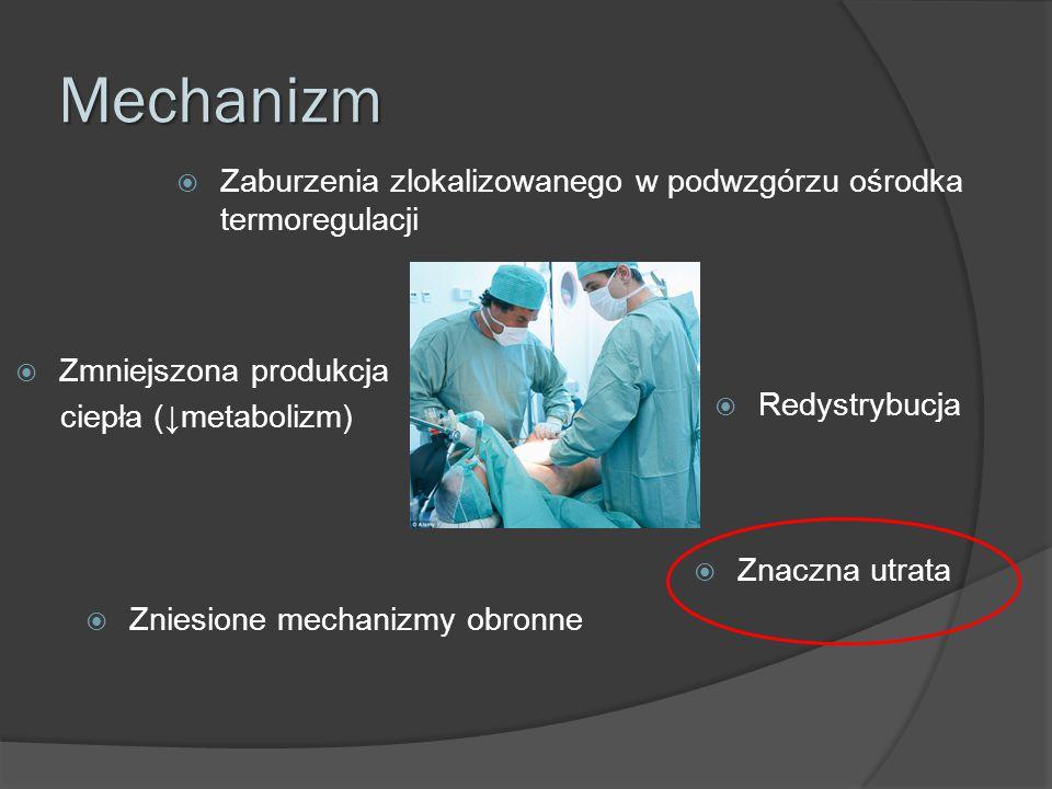 Mechanizm Zaburzenia zlokalizowanego w podwzgórzu ośrodka termoregulacji. Zmniejszona produkcja. ciepła (↓metabolizm)