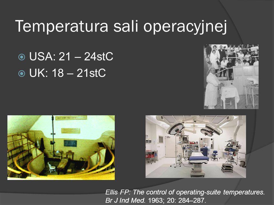Temperatura sali operacyjnej