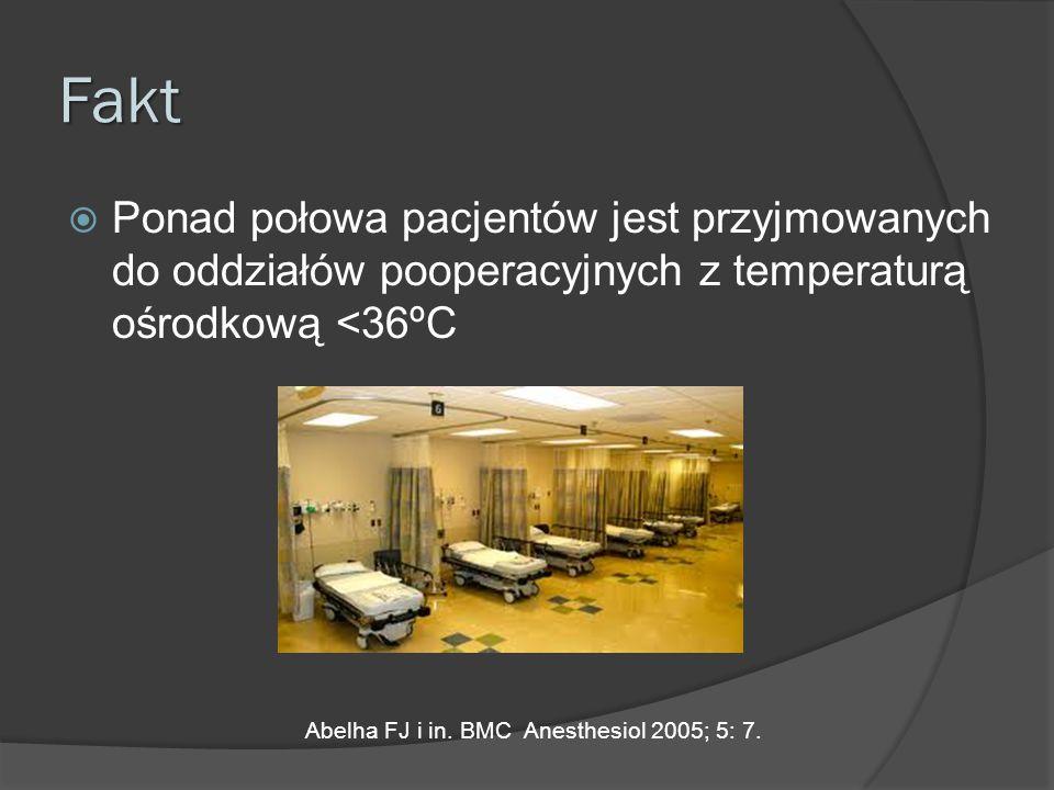 Fakt Ponad połowa pacjentów jest przyjmowanych do oddziałów pooperacyjnych z temperaturą ośrodkową <36ºC.