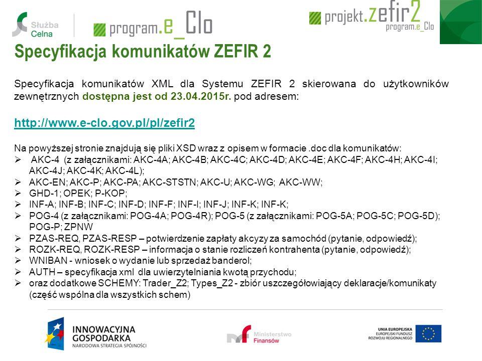 Specyfikacja komunikatów ZEFIR 2