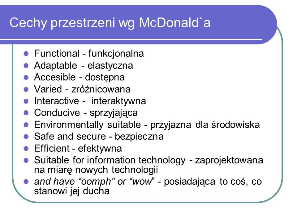 Cechy przestrzeni wg McDonald`a
