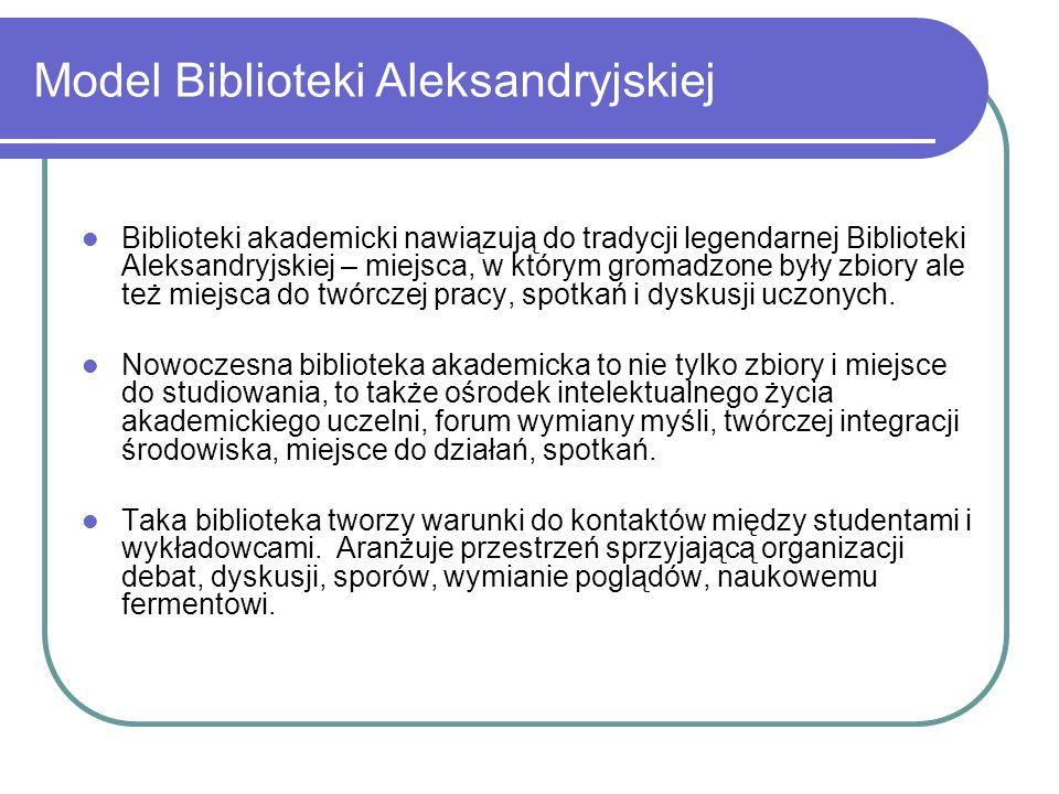 Model Biblioteki Aleksandryjskiej
