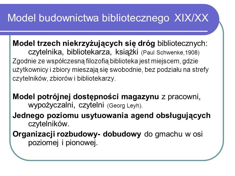 Model budownictwa bibliotecznego XIX/XX