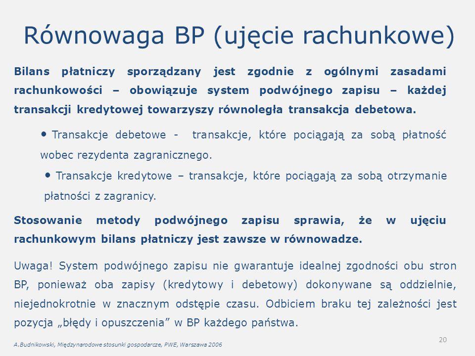 Równowaga BP (ujęcie rachunkowe)
