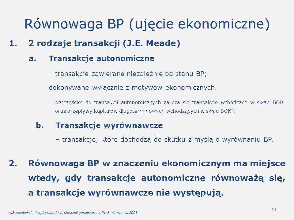 Równowaga BP (ujęcie ekonomiczne)