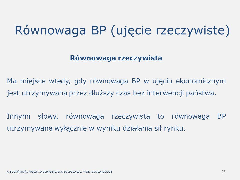 Równowaga BP (ujęcie rzeczywiste)