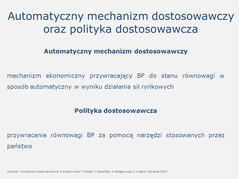 Automatyczny mechanizm dostosowawczy oraz polityka dostosowawcza