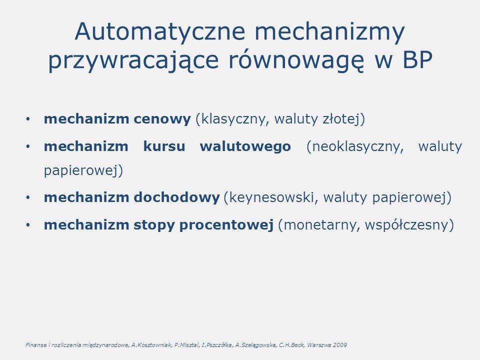 Automatyczne mechanizmy przywracające równowagę w BP
