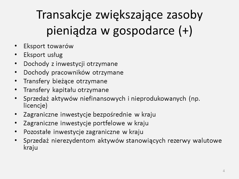 Transakcje zwiększające zasoby pieniądza w gospodarce (+)