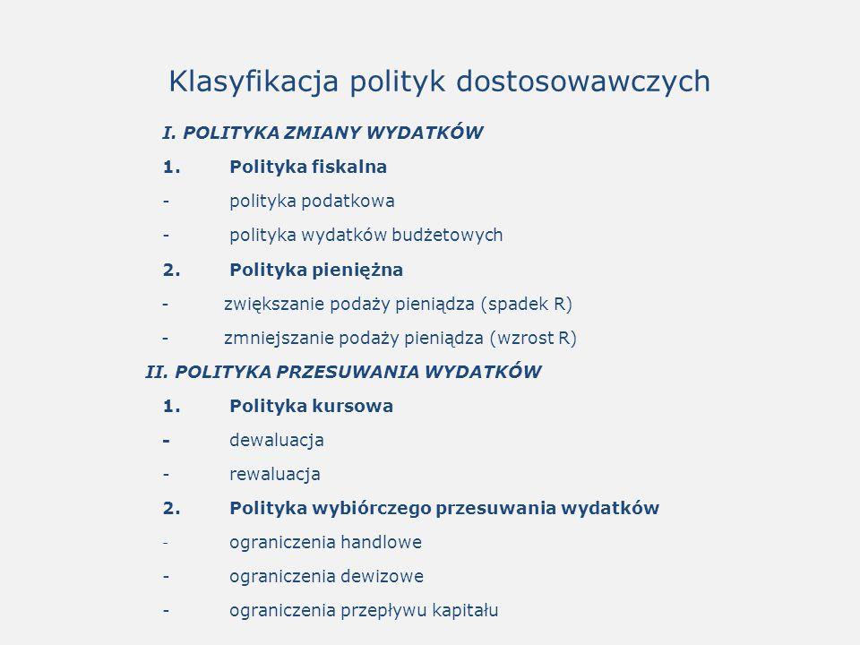 Klasyfikacja polityk dostosowawczych