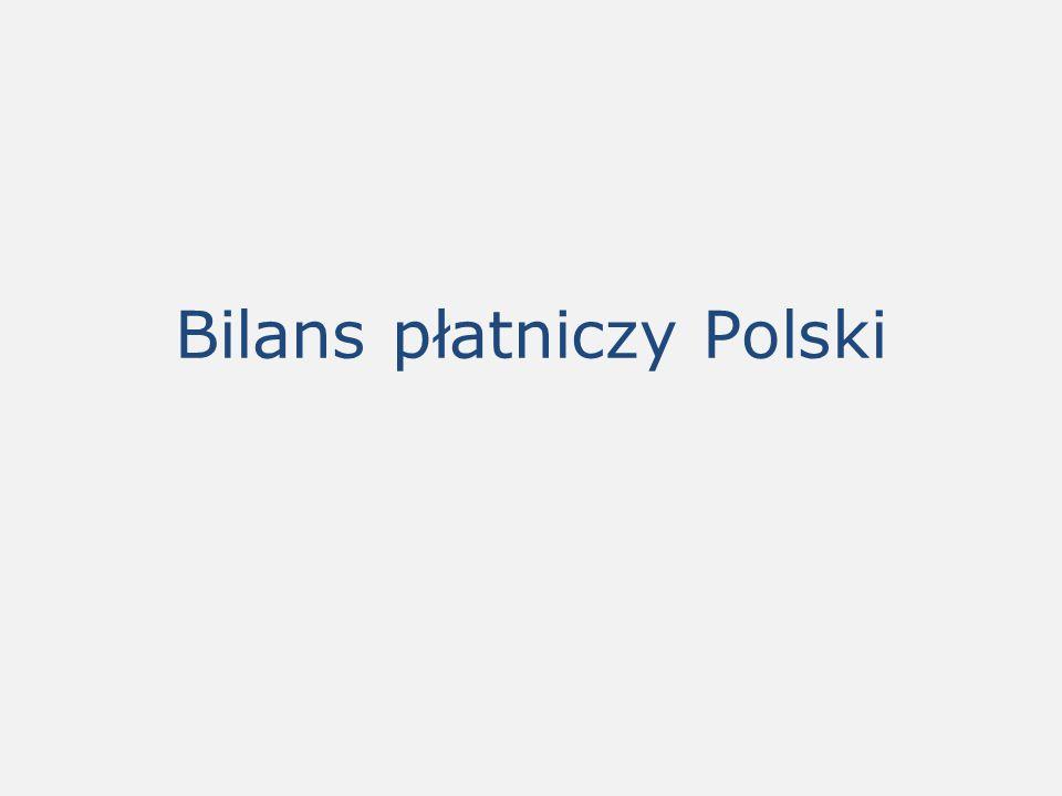 Bilans płatniczy Polski