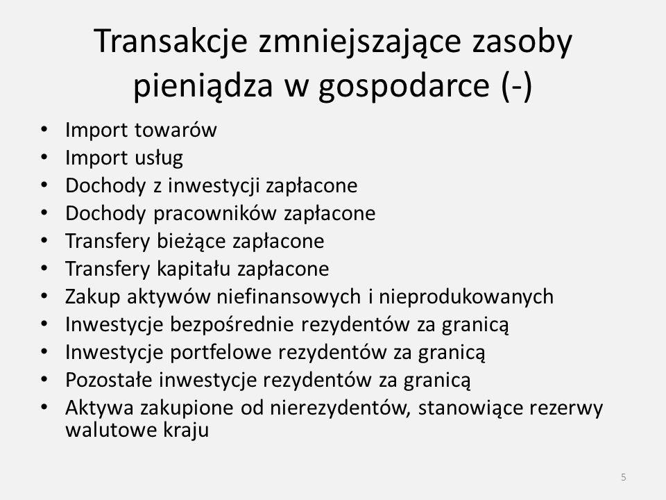Transakcje zmniejszające zasoby pieniądza w gospodarce (-)