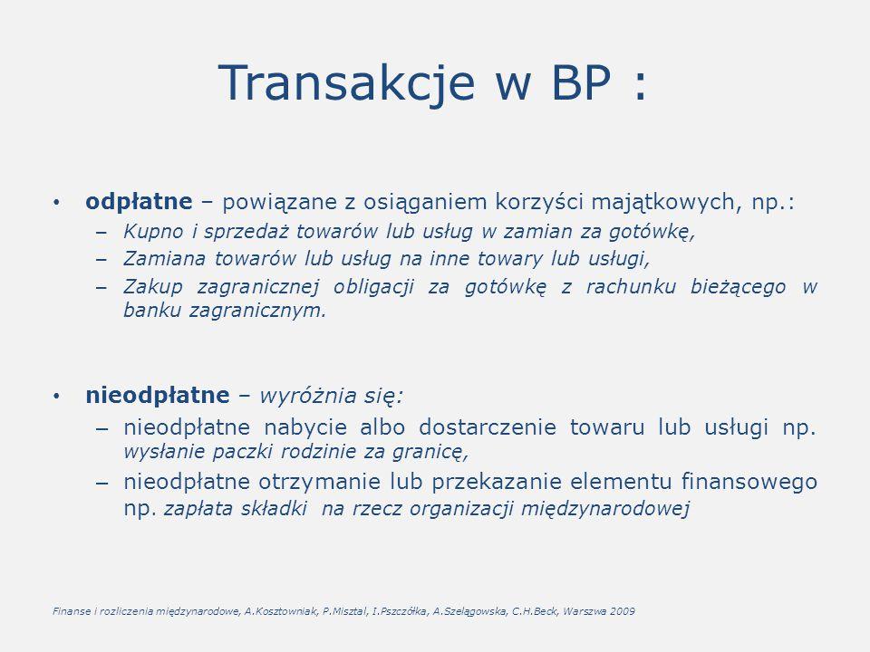 Transakcje w BP : odpłatne – powiązane z osiąganiem korzyści majątkowych, np.: Kupno i sprzedaż towarów lub usług w zamian za gotówkę,