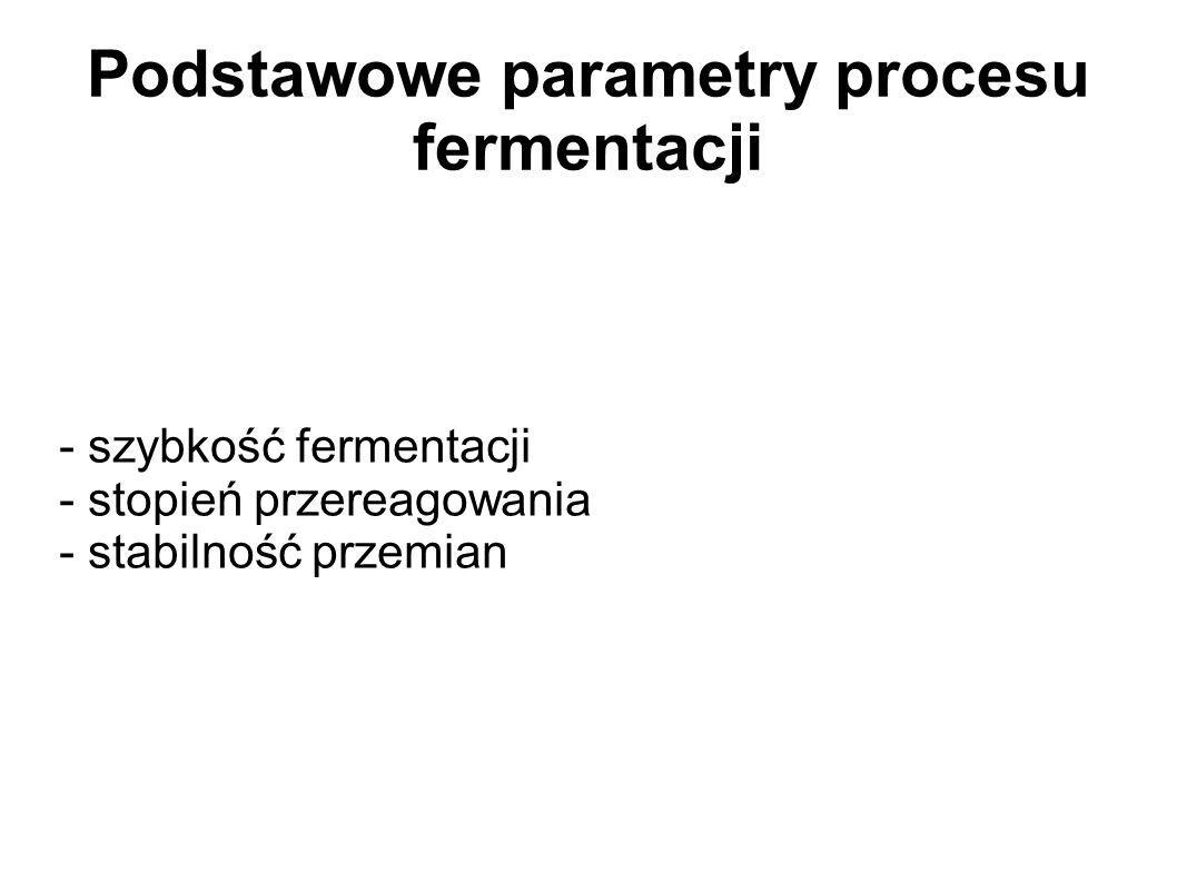 Podstawowe parametry procesu fermentacji
