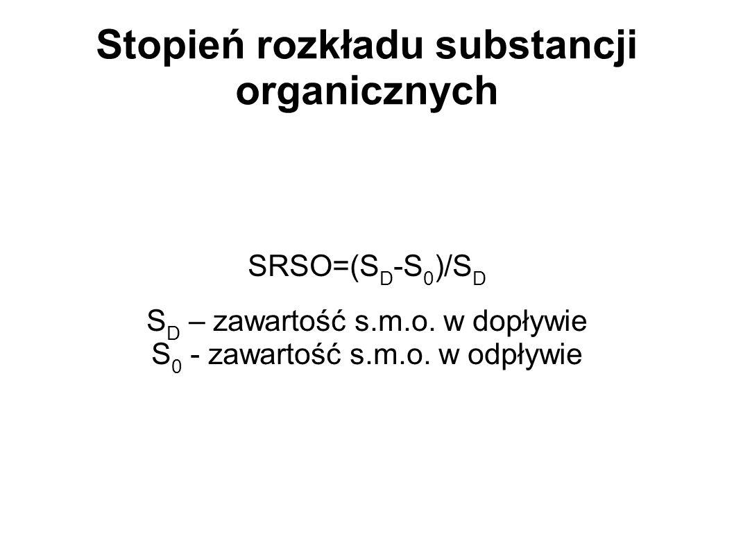 Stopień rozkładu substancji organicznych