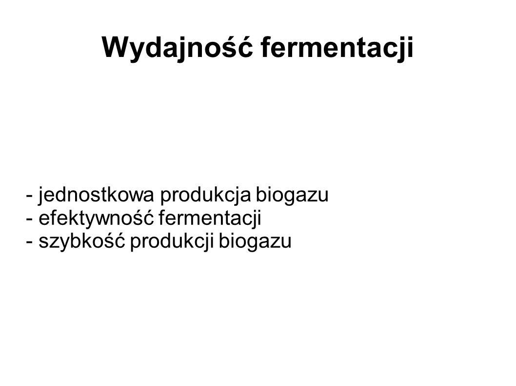 Wydajność fermentacji