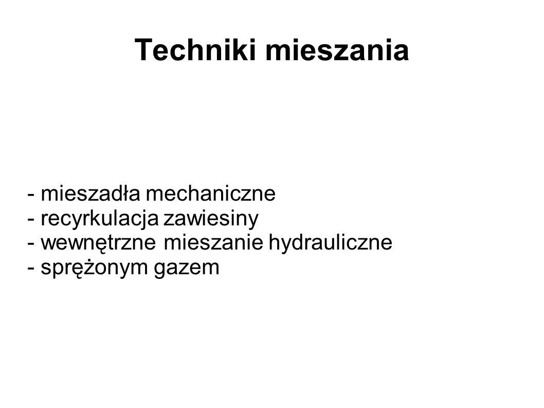 Techniki mieszania - mieszadła mechaniczne - recyrkulacja zawiesiny