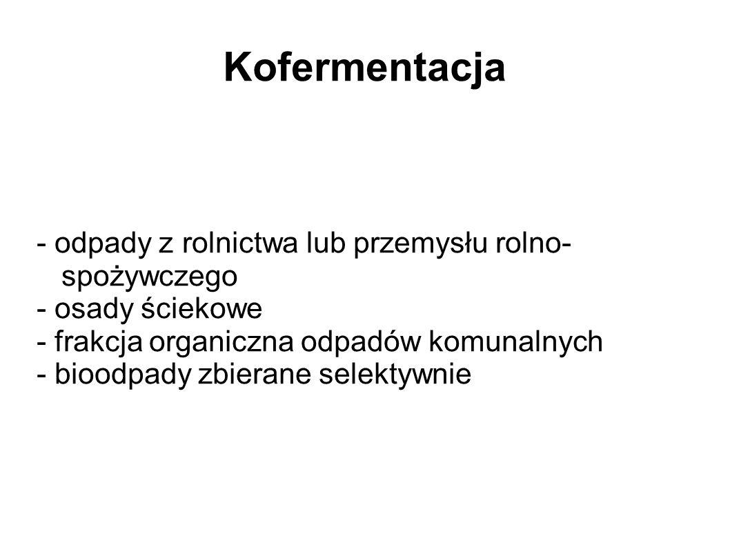 Kofermentacja - odpady z rolnictwa lub przemysłu rolno-spożywczego
