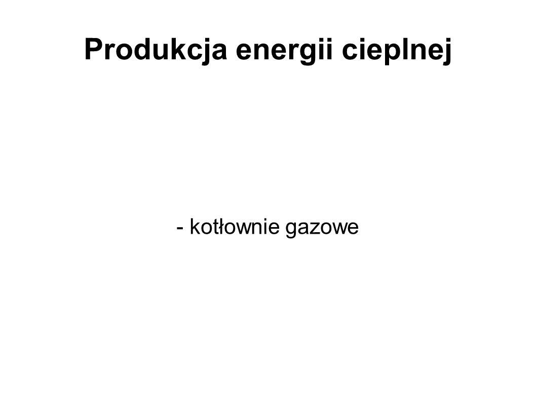 Produkcja energii cieplnej