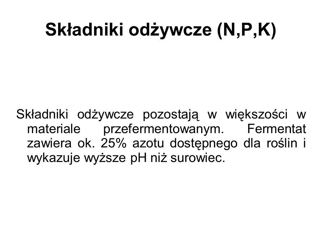 Składniki odżywcze (N,P,K)