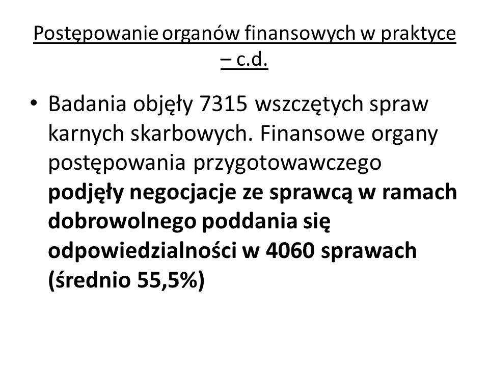 Postępowanie organów finansowych w praktyce – c.d.