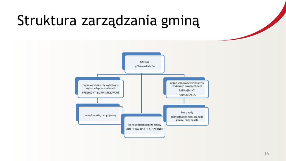Struktura zarządzania gminą