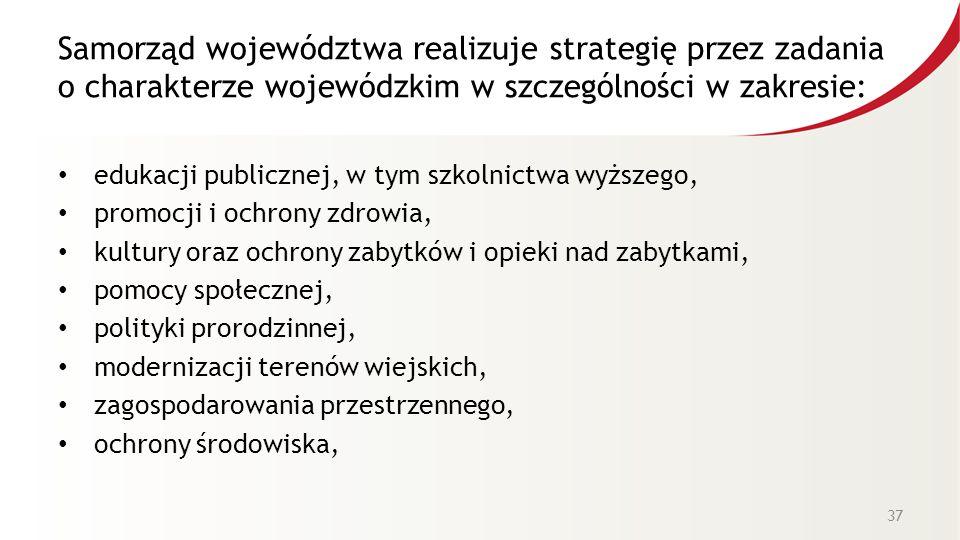 Samorząd województwa realizuje strategię przez zadania o charakterze wojewódzkim w szczególności w zakresie: