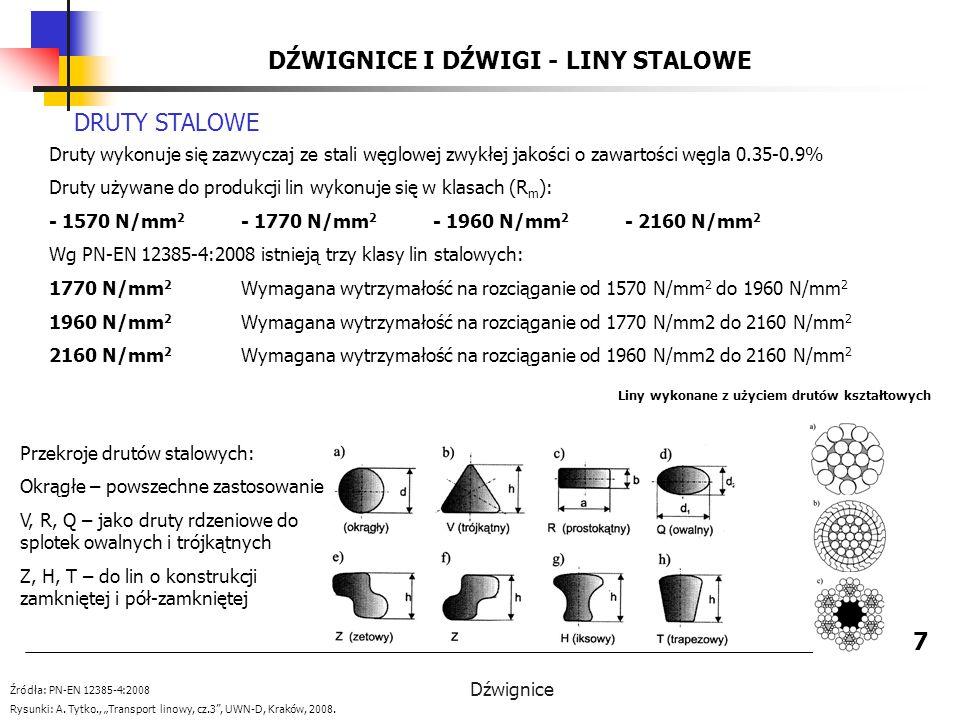 DŹWIGNICE I DŹWIGI - LINY STALOWE