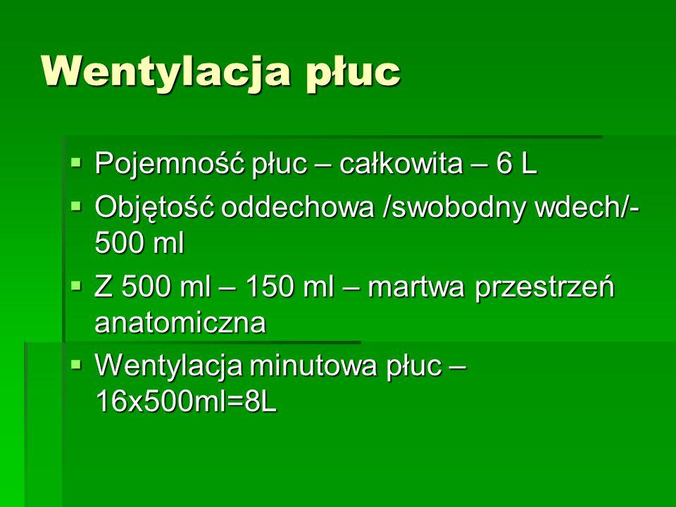 Wentylacja płuc Pojemność płuc – całkowita – 6 L