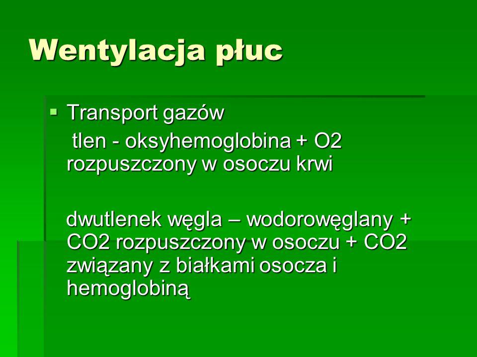 Wentylacja płuc Transport gazów