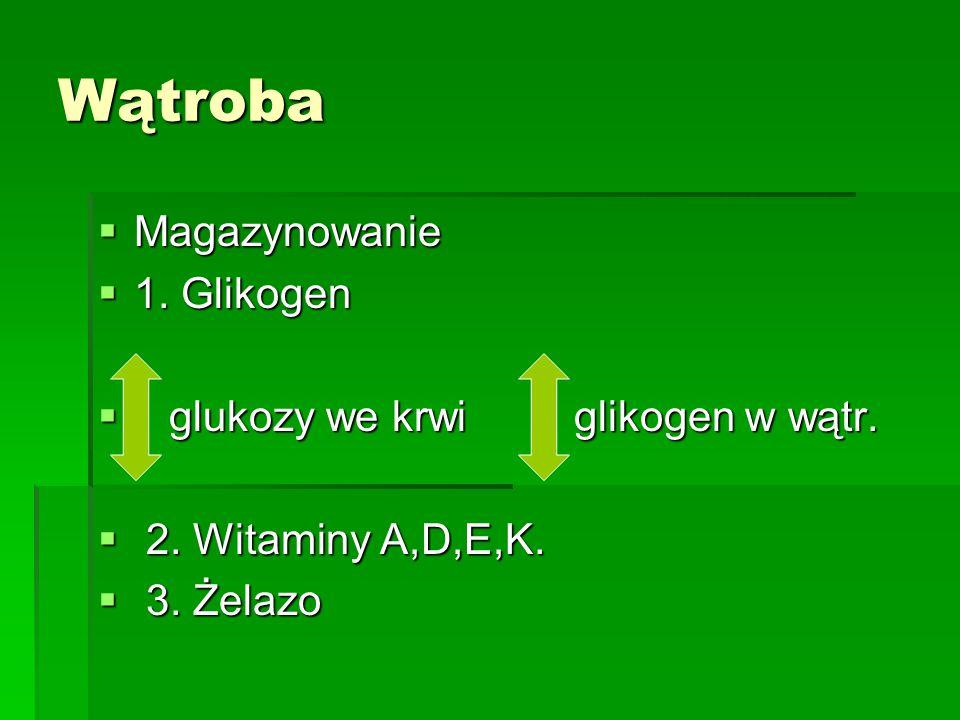 Wątroba Magazynowanie 1. Glikogen glukozy we krwi glikogen w wątr.
